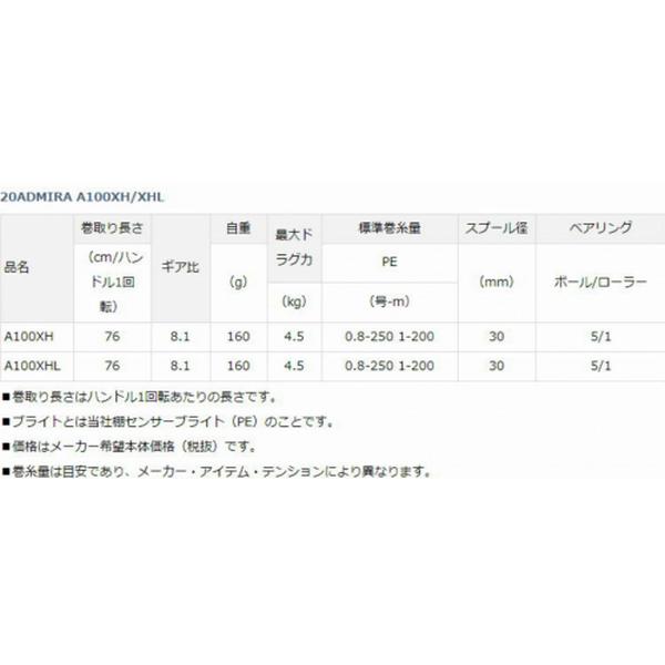 Daiwa 20 20ADMIRA A100XH/XHL (левая,правая)