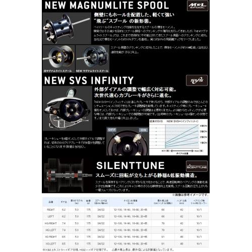 Shimano 16 Metanium MGL LEFT