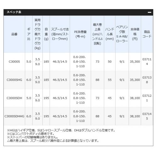 Shimano 17 Sephia CI4+ C3000SDHHG