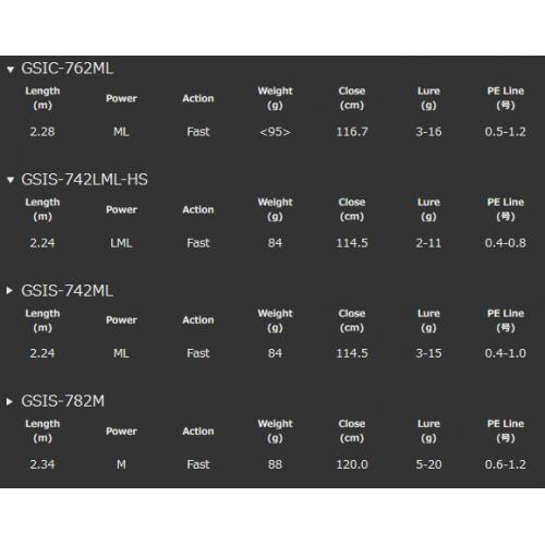 Graphiteleader 18 SILVERADO GSIC-762ML