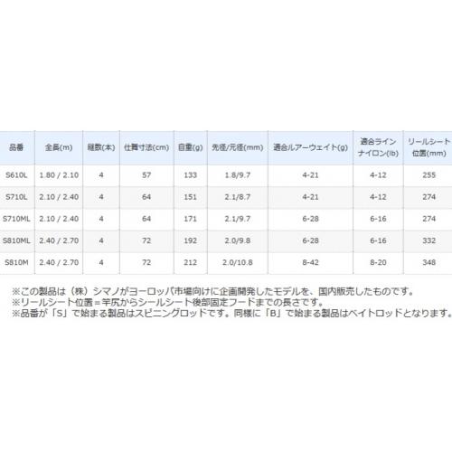 Shimano Trastick S810ML