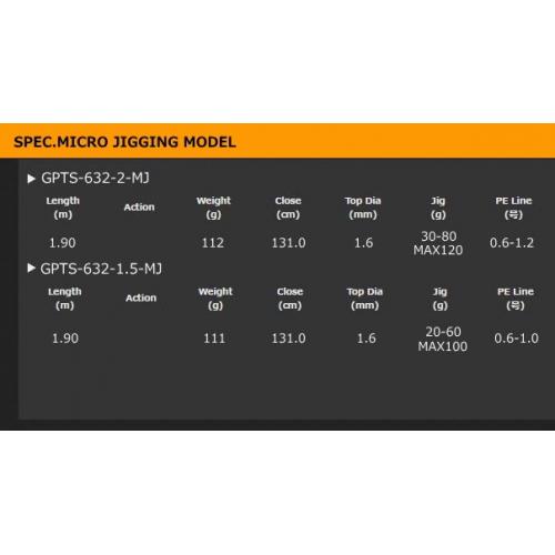 Graphiteleader 18 Protone GPTS-632-2-MJ