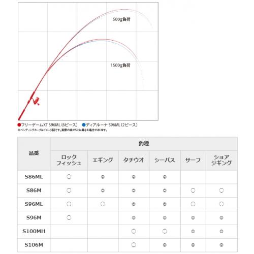 Shimano 19 Free Game XT S76ULT