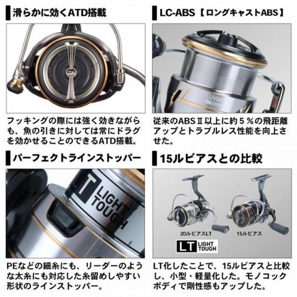 Daiwa 20 Luvias LT4000-C