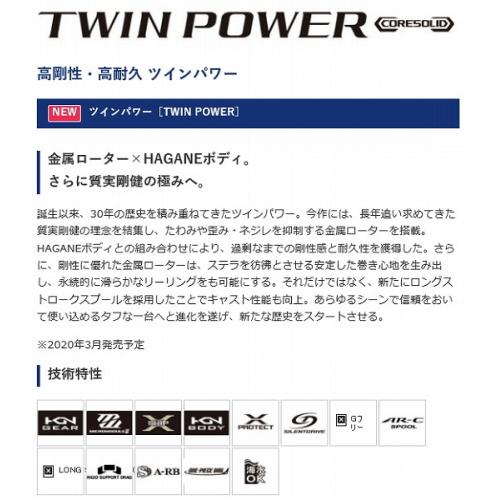 Shimano 20 Twin Power 4000PG