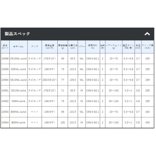 Gamakatsu LUXXE EGTRX B65ML-solid