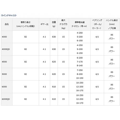 Shimano 17 Fliegen 35 Fine thread