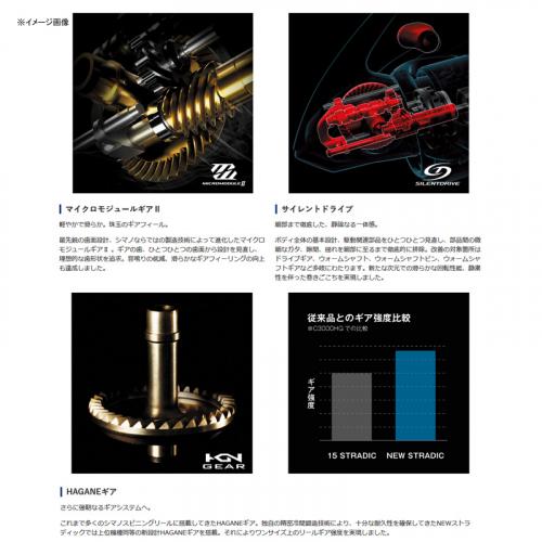 Shimano 19 Stradic C2000SHG