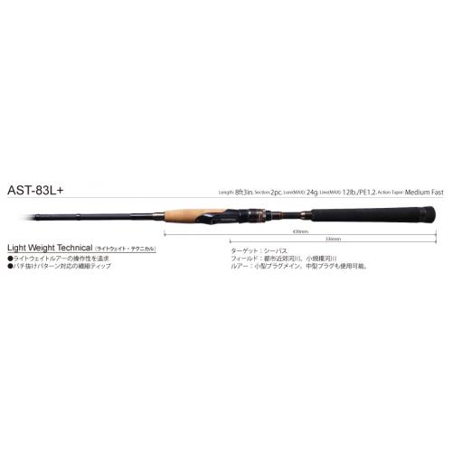 Megabass Astelion AST-96ML