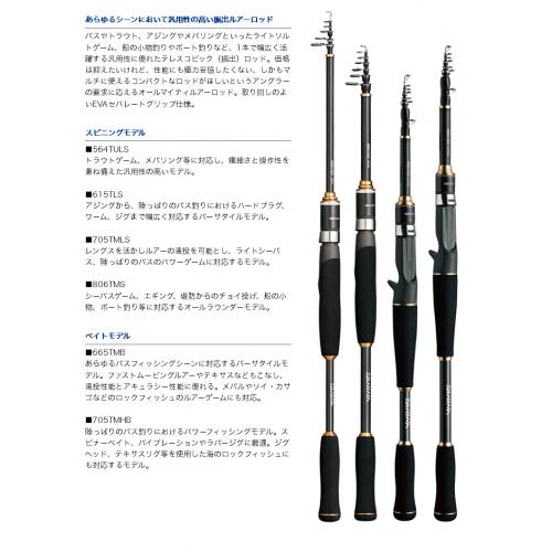 Daiwa Mobile Pack 866TMLS