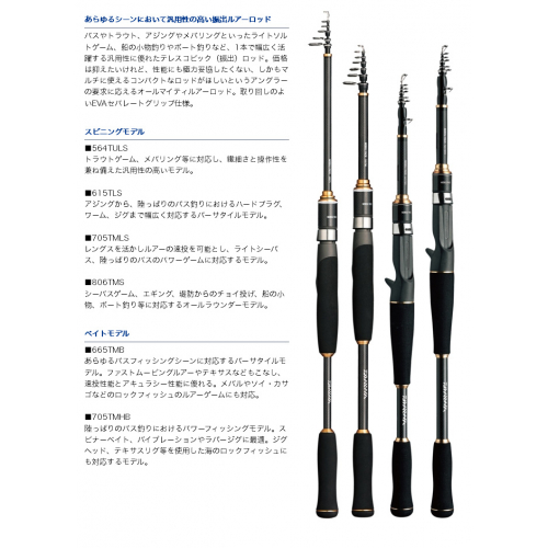 Daiwa Mobile Pack 806TMS
