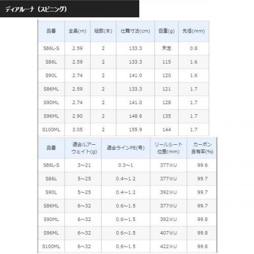Shimano 18 Dialuna S100MH