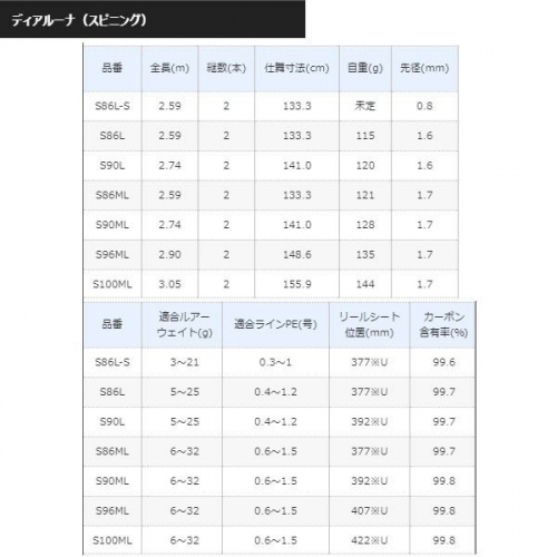Shimano 18 Dialuna S106ML