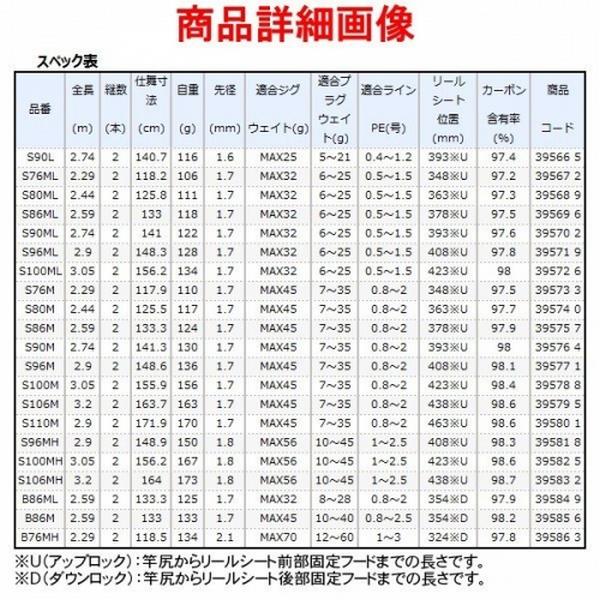 Shimano 20 Lunamis S76M