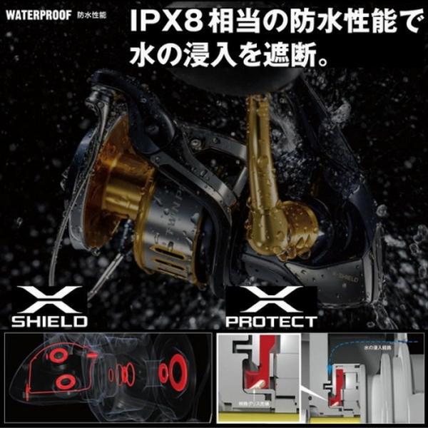 Shimano 15 Twin Power SW 4000XG