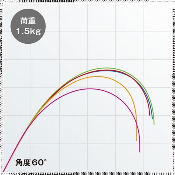 Shimano 18 Exsence Genos S810ML/R