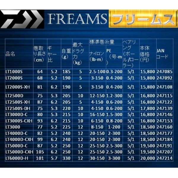 Daiwa Freams 18 LT 4000D-C