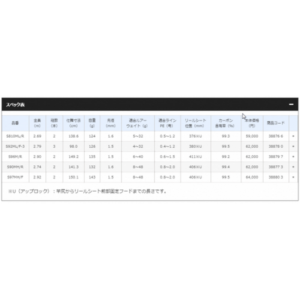 Shimano 18 Exsence Genos S97MH/F