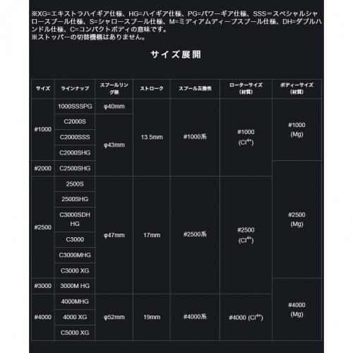 Shimano 19 Vanquish C5000XG