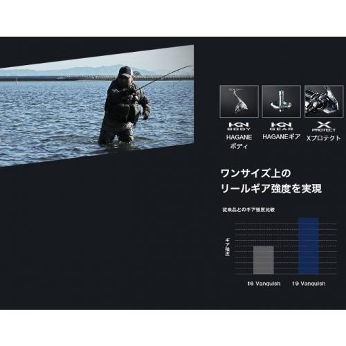 Shimano 19 Vanquish C3000SDHHG