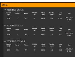 Graphiteleader 20 Finezza UX 20GFINUS-752L-T