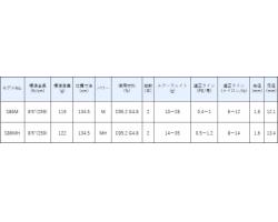 Gamakatsu Luxxe WindMaster EX S86M