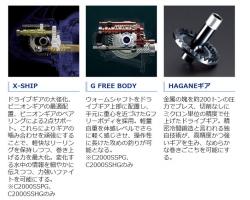 Shimano 18 Soare BB C2000SSPG