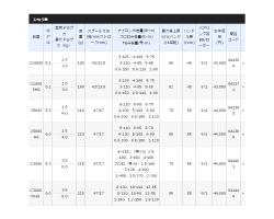 Shimano 20 Twin Power C2000SHG