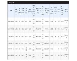 Shimano World SHAULA Dream Tour Edition 2702R-5
