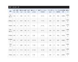 Shimano 20 Zodias 1610MH-2