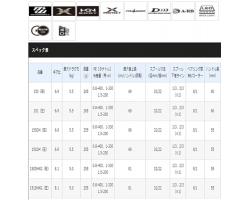 Shimano 19 Barchetta Premium 150DHXG right