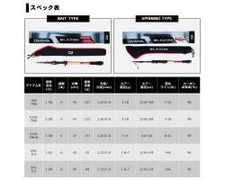 Daiwa Blazon Mobile 6106TMB