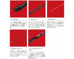 Shimano 19 Sephia SS S86MH
