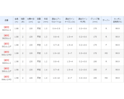 Shimano 19 World SHAULA Technical Edition S66SUL-2
