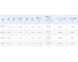 Shimano 19 Soare BB S70SUL-S