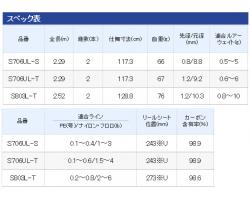 Shimano 16 Soare XTune S803L-T