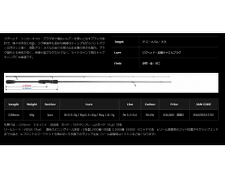 Yamaga Blanks BlueCurrent 76/TZ