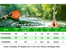 MajorCraft Fine Tail FTX-38/425UL Switch Style