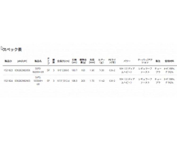 Abu Garcia Salty Stage KR-X Flatfish SXFS-1033MH-KR
