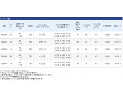Shimano 14 Spheros 6000HG SW