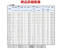 Shimano 20 Lunamis S76ML
