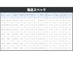 Gamakatsu LUXXE EGRR S86MH