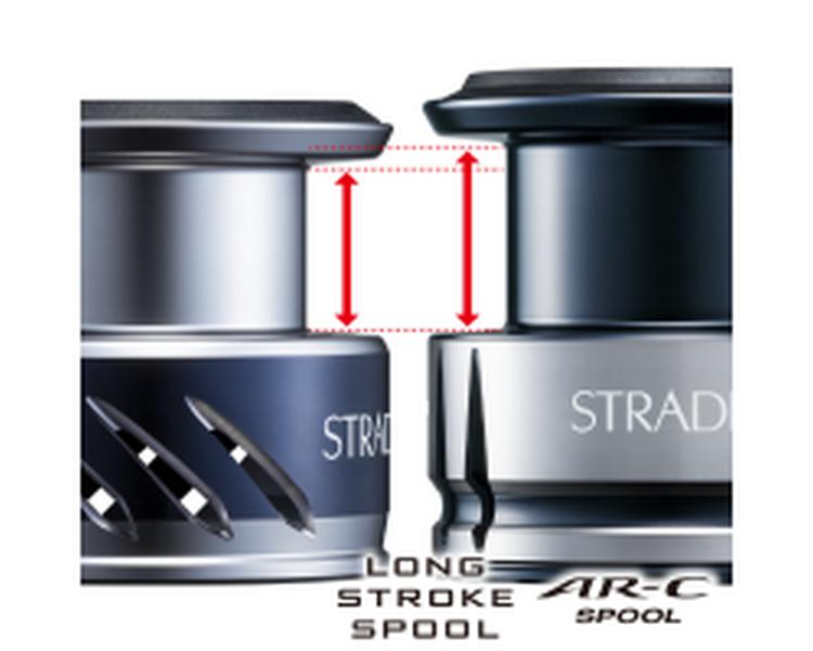Shimano 19 Stradic 2500SHG