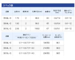 Shimano 16 Soare XTune Ajing S508L-S
