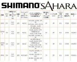 Shimano 17 Sahara 2500