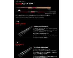 Shimano 20 World SHAULA 2653R-3