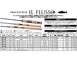 Smith Troutinspin IL FLUSSO TILF-48