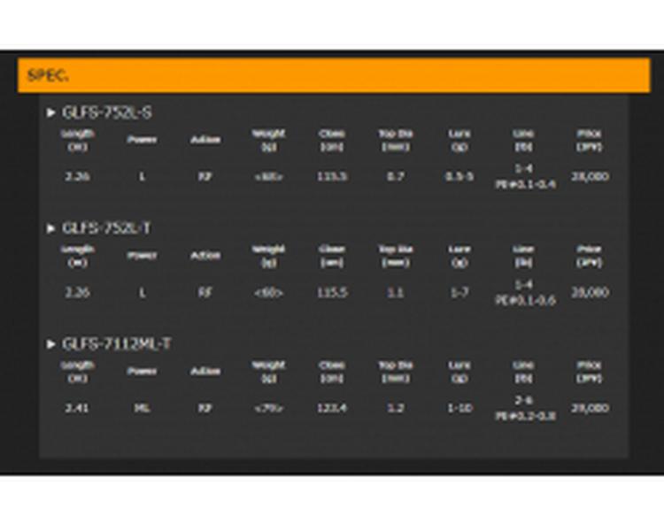 Graphiteleader 19 FINEZZA GLFS-7112ML-T
