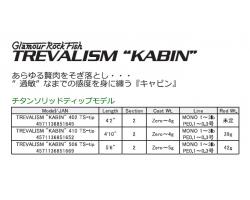 Breaden Trevalism «KABIN» 410TS-tip