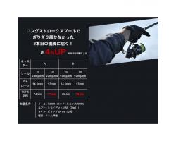 Shimano 19 Vanquish C3000MHG